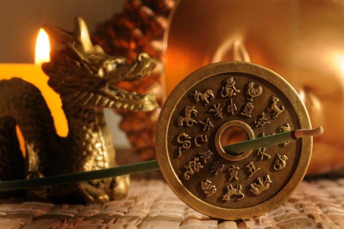 Astrologie und Buddhismus
